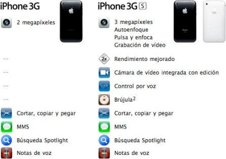 iphoneviphone